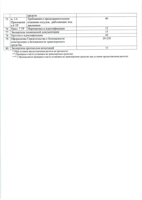 Перечень цен ИЛ лист 7
