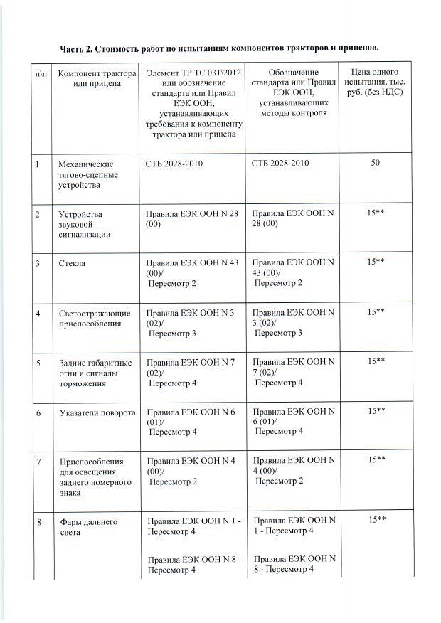 Перечень цен ИЛ лист 8 ТР ТС 031/2012